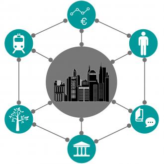 Piliers de la smart city